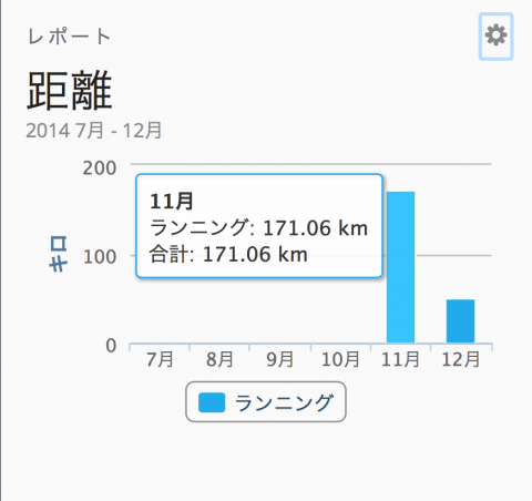 スクリーンショット 2014-12-11 18.46.56